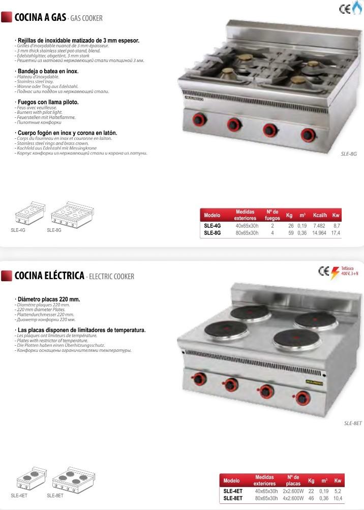 Cocinas a gas semi profesional frigelu for Cocina de gas profesional