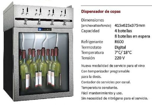 Dispensador de copas para 4 botellas de vino
