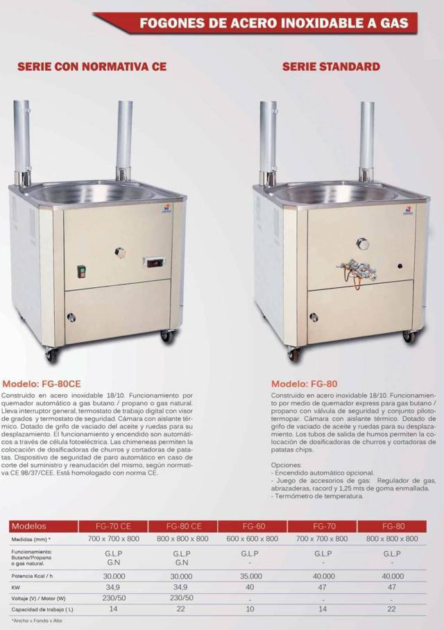 Fogones a gas para churros frigelu maquinaria hosteler a y alimentaci n - Fogones de butano ...