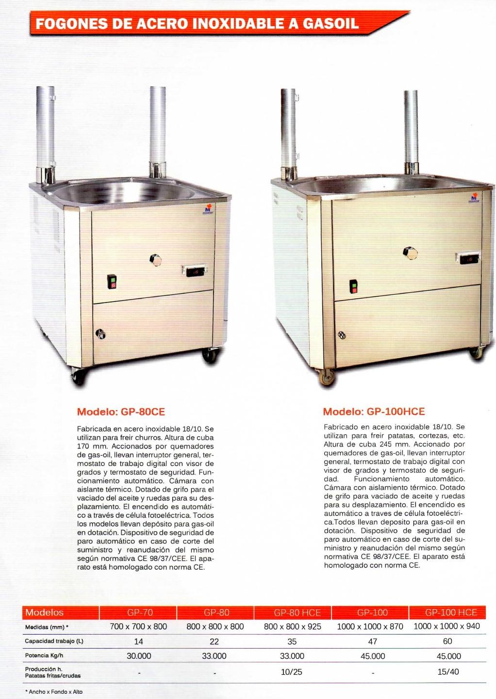 Fogones a gasoil para churros frigelu for Fogones industriales a gas